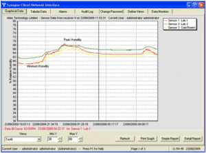 temperature mapping validation report