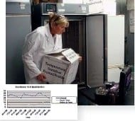 Cold Chain Validation
