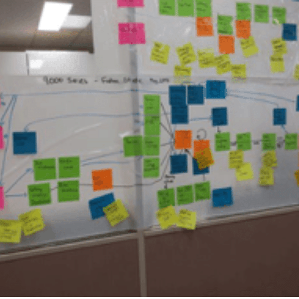 Value Stream Mapping is conducted to FULLY understand a processes.